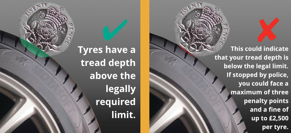 20p tyre image - Tyres St Austell